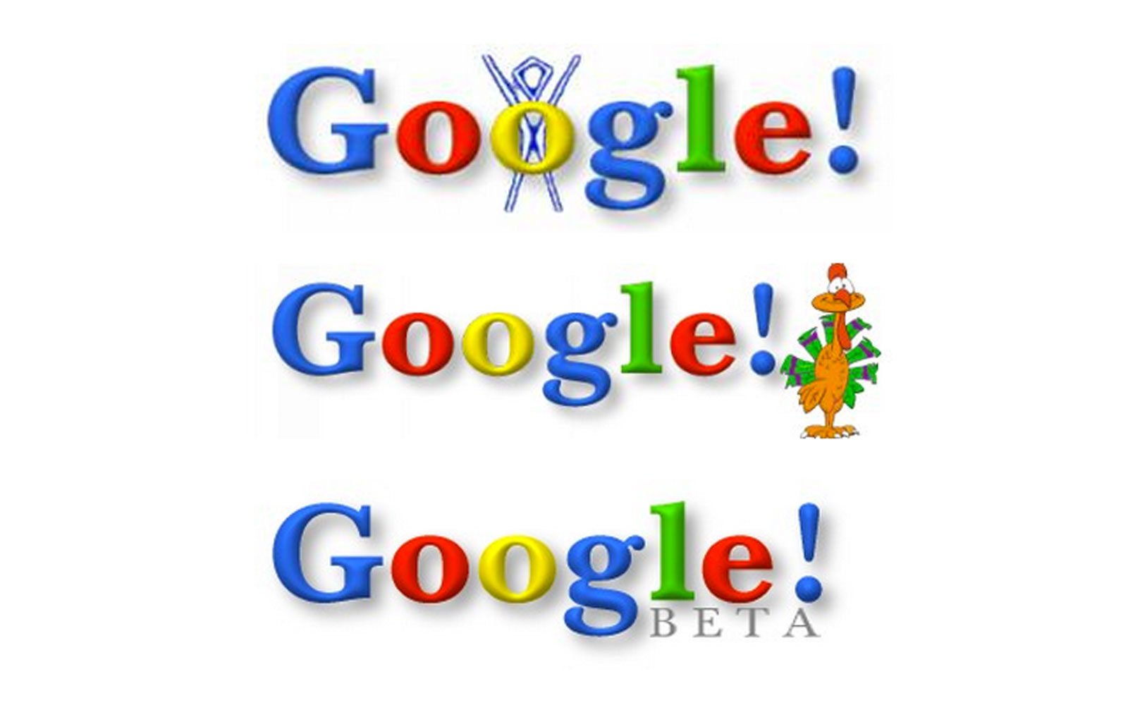 The first Google Doodle appeared in 1999