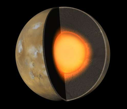 Core of Mars is surrounded by a silicate mantle