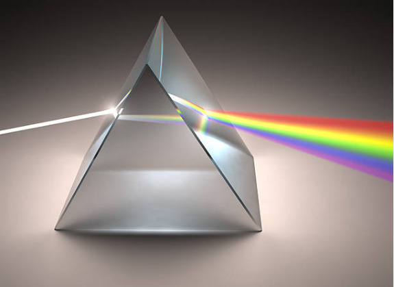 Newton first proved the prism phenomenon, in which a beam of light becomes parted into its component colors through a glass prism in 1665.