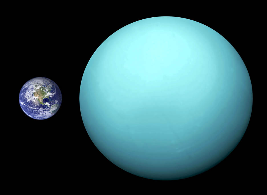 Uranus' axis is at a tilt of 98 degrees while Earth's axis is at a tilt of 23.5 degrees