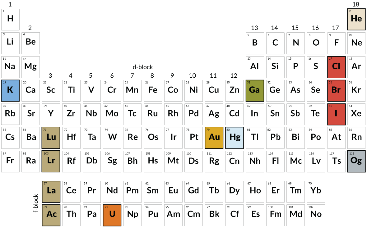 The atomic radius of Helium gas 1.40 A.